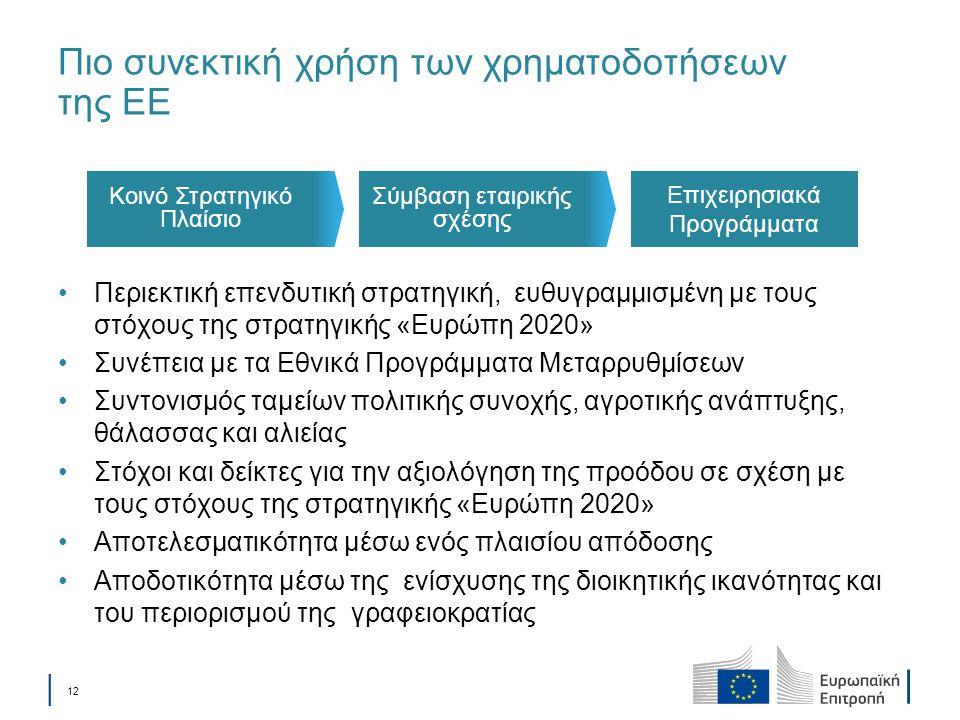 │ 12 Πιο συνεκτική χρήση των χρηματοδοτήσεων της ΕΕ Περιεκτική επενδυτική στρατηγική, ευθυγραμμισμένη με τους στόχους της στρατηγικής «Ευρώπη 2020» Συ