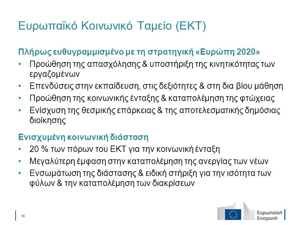 │ 16 Ευρωπαϊκό Κοινωνικό Ταμείο (ΕΚΤ) Πλήρως ευθυγραμμισμένο με τη στρατηγική «Ευρώπη 2020» Προώθηση της απασχόλησης & υποστήριξη της κινητικότητας τω