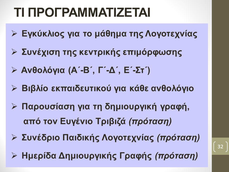ΤΙ ΠΡΟΓΡΑΜΜΑΤΙΖΕΤΑΙ  Εγκύκλιος για το μάθημα της Λογοτεχνίας  Συνέχιση της κεντρικής επιμόρφωσης  Ανθολόγια (Α΄-Β΄, Γ΄-Δ΄, Ε΄-Στ΄)  Βιβλίο εκπαιδευτικού για κάθε ανθολόγιο  Παρουσίαση για τη δημιουργική γραφή, από τον Ευγένιο Τριβιζά (πρόταση)  Συνέδριο Παιδικής Λογοτεχνίας (πρόταση)  Ημερίδα Δημιουργικής Γραφής (πρόταση) 32