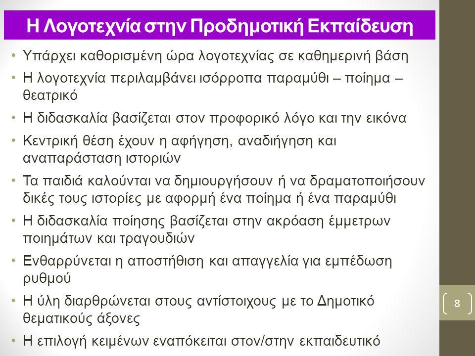 ΠΡΟΓΡΑΜΜΑΤΙΣΜΟΣ ΓΙΑ ΤΗ ΦΕΤΙΝΗ ΣΧΟΛΙΚΗ ΧΡΟΝΙΑ 29