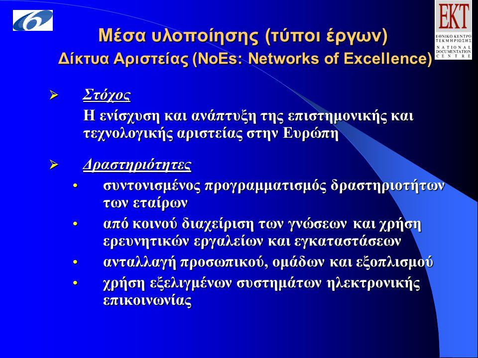 Μέσα υλοποίησης (τύποι έργων) Δίκτυα Αριστείας (NoEs: Networks of Excellence)  Στόχος Η ενίσχυση και ανάπτυξη της επιστημονικής και τεχνολογικής αριστείας στην Ευρώπη  Δραστηριότητες συντονισμένος προγραμματισμός δραστηριοτήτων των εταίρων συντονισμένος προγραμματισμός δραστηριοτήτων των εταίρων από κοινού διαχείριση των γνώσεων και χρήση ερευνητικών εργαλείων και εγκαταστάσεων από κοινού διαχείριση των γνώσεων και χρήση ερευνητικών εργαλείων και εγκαταστάσεων ανταλλαγή προσωπικού, ομάδων και εξοπλισμού ανταλλαγή προσωπικού, ομάδων και εξοπλισμού χρήση εξελιγμένων συστημάτων ηλεκτρονικής επικοινωνίας χρήση εξελιγμένων συστημάτων ηλεκτρονικής επικοινωνίας