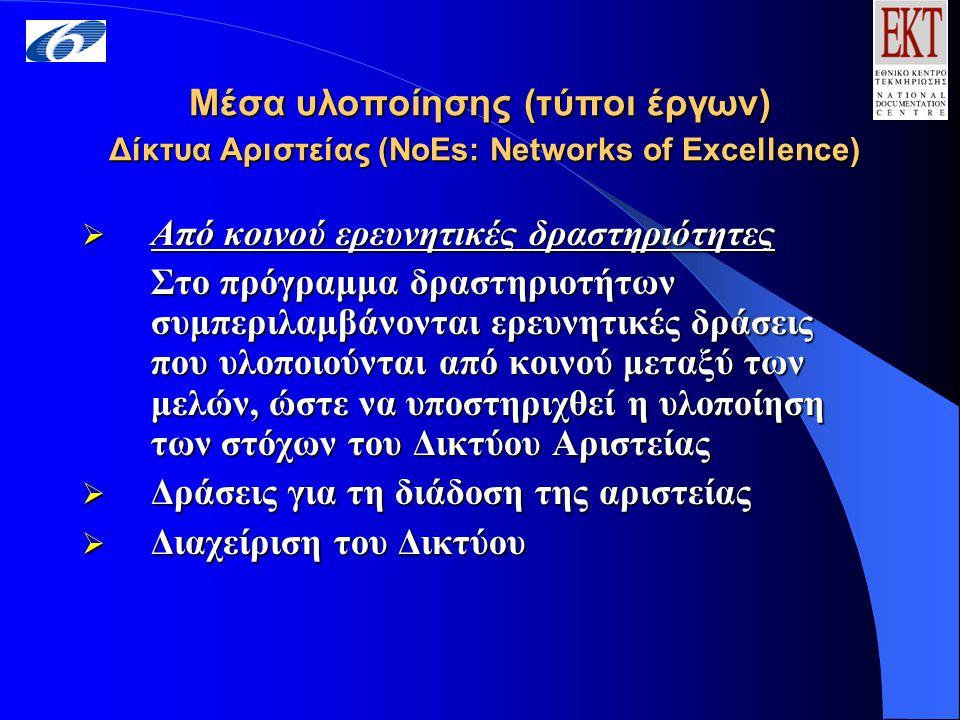 Μέσα υλοποίησης (τύποι έργων) Δίκτυα Αριστείας (NoEs: Networks of Excellence)  Από κοινού ερευνητικές δραστηριότητες Στο πρόγραμμα δραστηριοτήτων συμπεριλαμβάνονται ερευνητικές δράσεις που υλοποιούνται από κοινού μεταξύ των μελών, ώστε να υποστηριχθεί η υλοποίηση των στόχων του Δικτύου Αριστείας  Δράσεις για τη διάδοση της αριστείας  Διαχείριση του Δικτύου