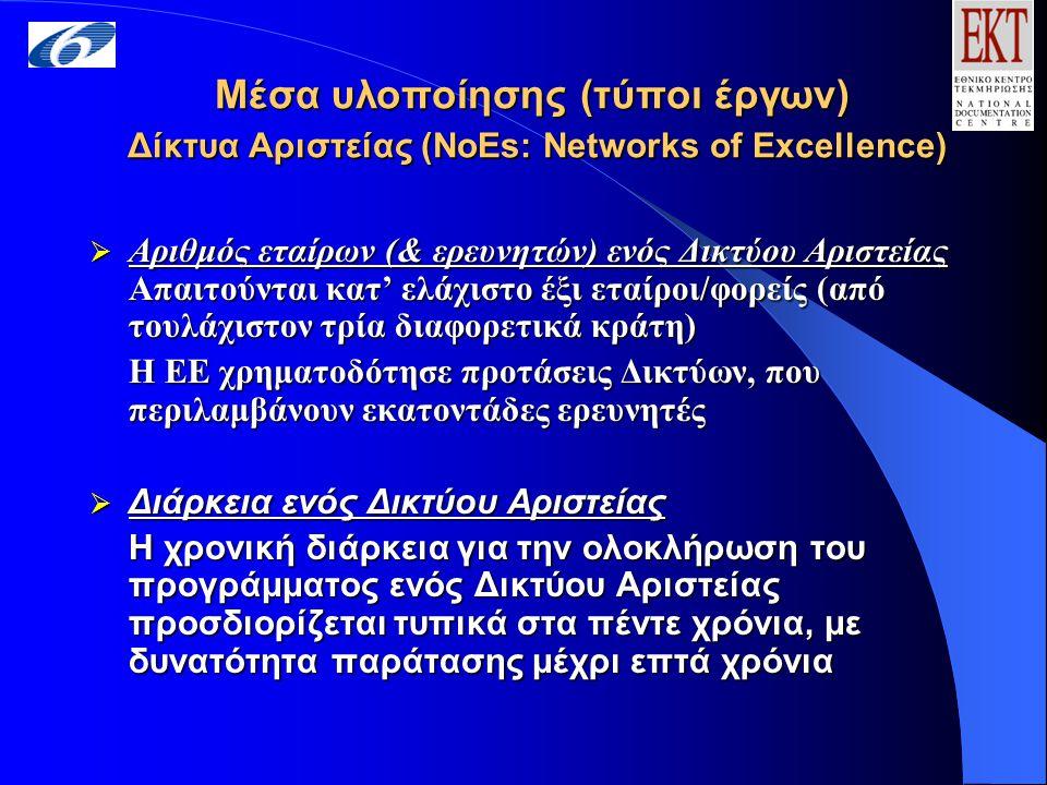 Μέσα υλοποίησης (τύποι έργων) Δίκτυα Αριστείας (NoEs: Networks of Excellence)  Αριθμός εταίρων (& ερευνητών) ενός Δικτύου Αριστείας Απαιτούνται κατ' ελάχιστο έξι εταίροι/φορείς (από τουλάχιστον τρία διαφορετικά κράτη) Η ΕΕ χρηματοδότησε προτάσεις Δικτύων, που περιλαμβάνουν εκατοντάδες ερευνητές  Διάρκεια ενός Δικτύου Αριστείας Η χρονική διάρκεια για την ολοκλήρωση του προγράμματος ενός Δικτύου Αριστείας προσδιορίζεται τυπικά στα πέντε χρόνια, με δυνατότητα παράτασης μέχρι επτά χρόνια