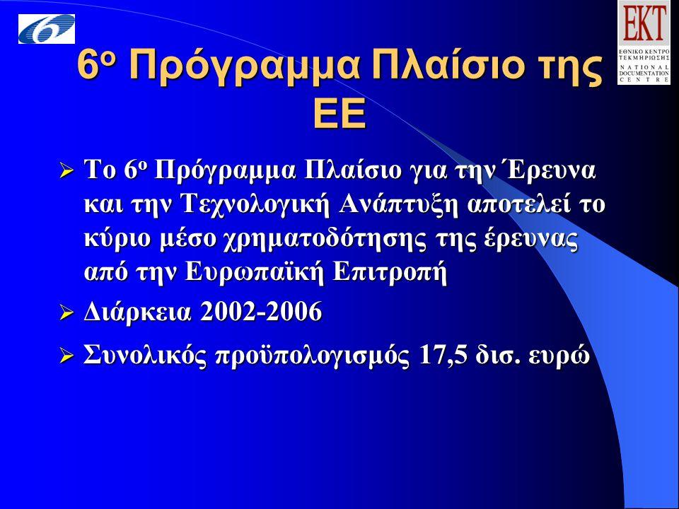 6 ο Πρόγραμμα Πλαίσιο της ΕΕ  Το 6 ο Πρόγραμμα Πλαίσιο για την Έρευνα και την Τεχνολογική Ανάπτυξη αποτελεί το κύριο μέσο χρηματοδότησης της έρευνας από την Ευρωπαϊκή Επιτροπή  Διάρκεια 2002-2006  Συνολικός προϋπολογισμός 17,5 δισ.