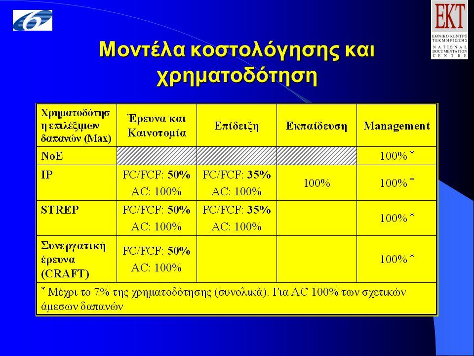 Μοντέλα κοστολόγησης και χρηματοδότηση