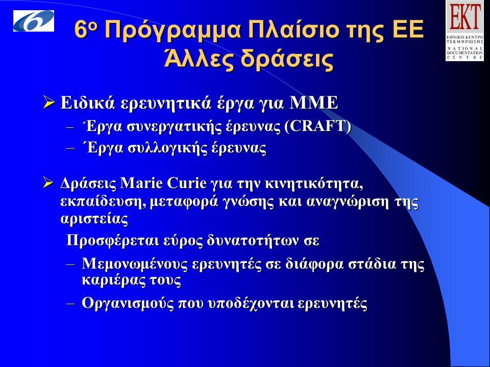 6 ο Πρόγραμμα Πλαίσιο της ΕΕ Άλλες δράσεις  Ειδικά ερευνητικά έργα για ΜΜΕ –΄ Εργα συνεργατικής έρευνας (CRAFT) –΄Εργα συλλογικής έρευνας  Δράσεις Marie Curie για την κινητικότητα, εκπαίδευση, μεταφορά γνώσης και αναγνώριση της αριστείας Προσφέρεται εύρος δυνατοτήτων σε –Μεμονωμένους ερευνητές σε διάφορα στάδια της καριέρας τους –Οργανισμούς που υποδέχονται ερευνητές