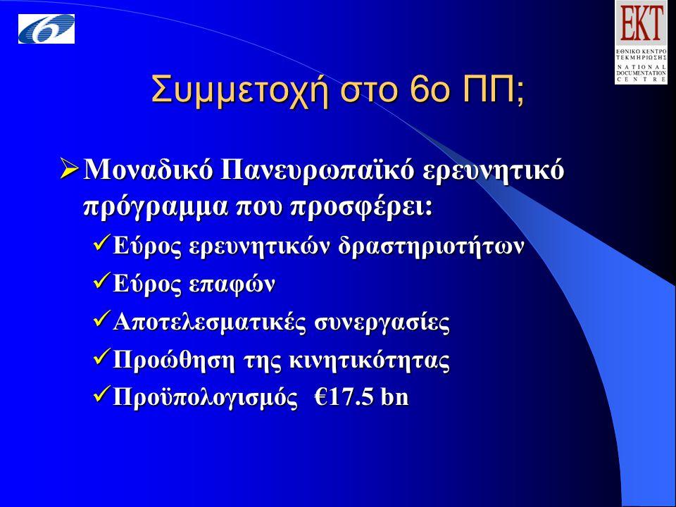 Συμμετοχή στο 6ο ΠΠ;  Μοναδικό Πανευρωπαϊκό ερευνητικό πρόγραμμα που προσφέρει: Εύρος ερευνητικών δραστηριοτήτων Εύρος ερευνητικών δραστηριοτήτων Εύρος επαφών Εύρος επαφών Αποτελεσματικές συνεργασίες Αποτελεσματικές συνεργασίες Προώθηση της κινητικότητας Προώθηση της κινητικότητας Προϋπολογισμός €17.5 bn Προϋπολογισμός €17.5 bn