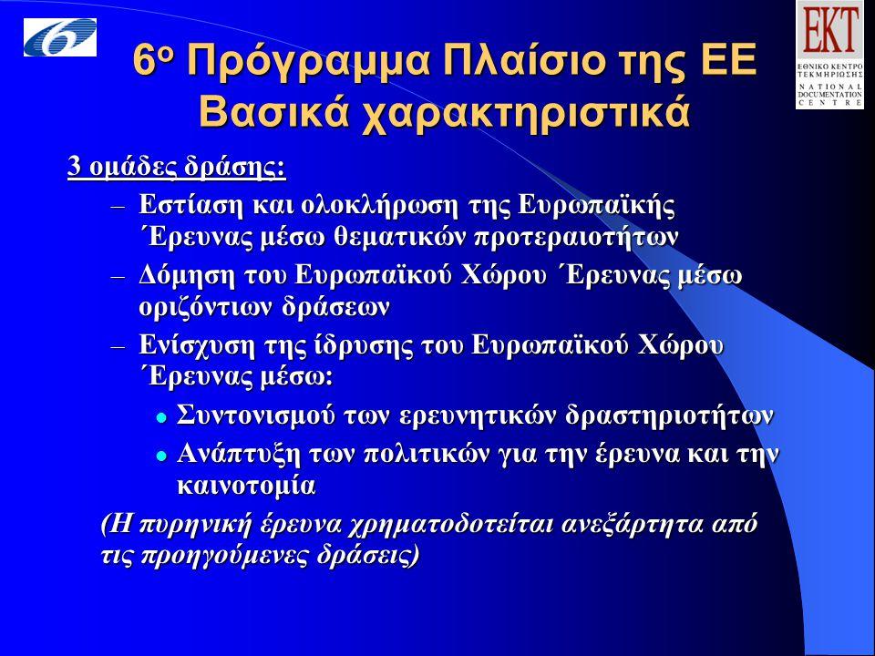 6 ο Πρόγραμμα Πλαίσιο της ΕΕ Βασικά χαρακτηριστικά 3 ομάδες δράσης: – Εστίαση και ολοκλήρωση της Ευρωπαϊκής ΄Ερευνας μέσω θεματικών προτεραιοτήτων – Δόμηση του Ευρωπαϊκού Χώρου ΄Ερευνας μέσω οριζόντιων δράσεων – Ενίσχυση της ίδρυσης του Ευρωπαϊκού Χώρου ΄Ερευνας μέσω: Συντονισμού των ερευνητικών δραστηριοτήτων Συντονισμού των ερευνητικών δραστηριοτήτων Ανάπτυξη των πολιτικών για την έρευνα και την καινοτομία Ανάπτυξη των πολιτικών για την έρευνα και την καινοτομία (Η πυρηνική έρευνα χρηματοδοτείται ανεξάρτητα από τις προηγούμενες δράσεις)