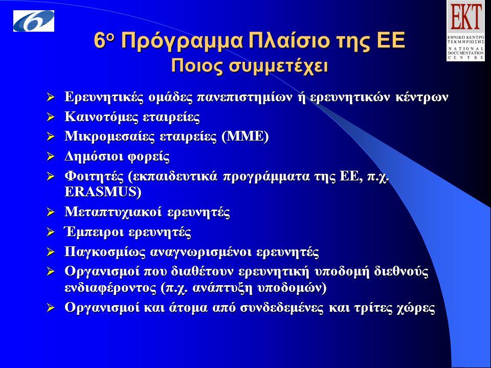 6 ο Πρόγραμμα Πλαίσιο της ΕΕ Ποιος συμμετέχει  Ερευνητικές ομάδες πανεπιστημίων ή ερευνητικών κέντρων  Καινοτόμες εταιρείες  Μικρομεσαίες εταιρείες (ΜΜΕ)  Δημόσιοι φορείς  Φοιτητές (εκπαιδευτικά προγράμματα της ΕΕ, π.χ.