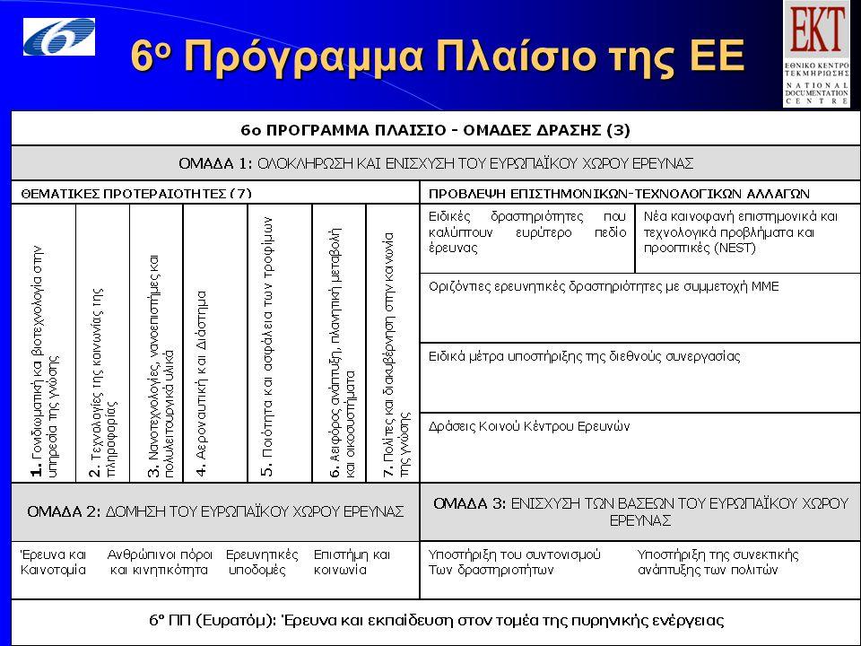 6 ο Πρόγραμμα Πλαίσιο της ΕΕ