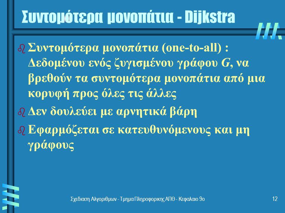 Σχεδιαση Αλγοριθμων - Τμημα Πληροφορικης ΑΠΘ - Κεφαλαιο 9ο12 Συντομότερα μονοπάτια - Dijkstra b b Συντομότερα μονοπάτια (one-to-all) : Δεδομένου ενός