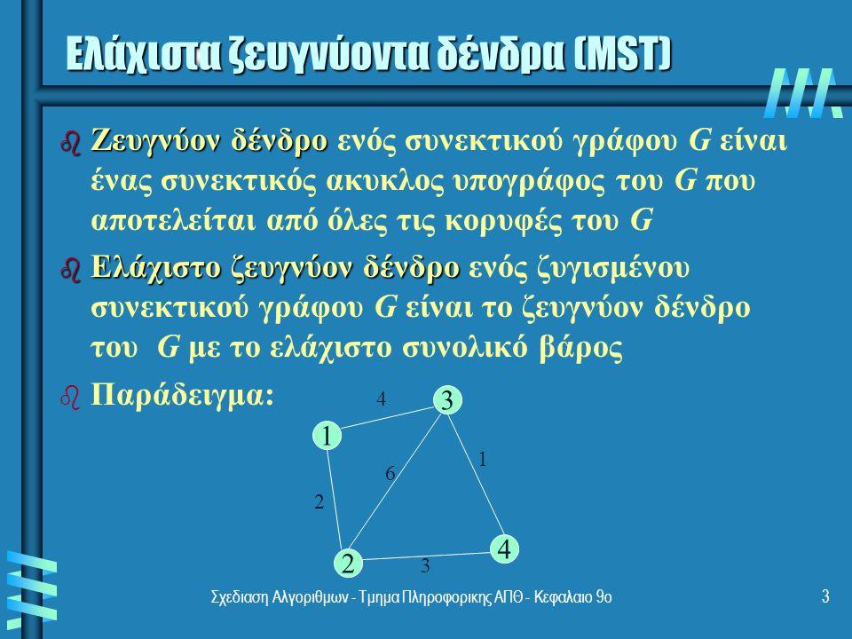 Σχεδιαση Αλγοριθμων - Τμημα Πληροφορικης ΑΠΘ - Κεφαλαιο 9ο3 Ελάχιστα ζευγνύοντα δένδρα (MST) b Ζευγνύον δένδρο b Ζευγνύον δένδρο ενός συνεκτικού γράφου G είναι ένας συνεκτικός ακυκλος υπογράφος του G που αποτελείται από όλες τις κορυφές του G b Ελάχιστο ζευγνύον δένδρο b Ελάχιστο ζευγνύον δένδρο ενός ζυγισμένου συνεκτικού γράφου G είναι το ζευγνύον δένδρο του G με το ελάχιστο συνολικό βάρος b b Παράδειγμα: 3 4 2 1 4 2 6 1 3