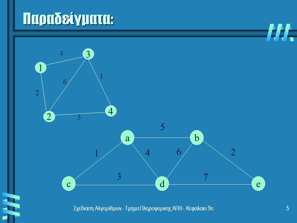 Σχεδιαση Αλγοριθμων - Τμημα Πληροφορικης ΑΠΘ - Κεφαλαιο 9ο5 Παραδείγματα: 3 4 2 1 4 2 6 1 3 a edc b 1 5 2 4 6 3 7