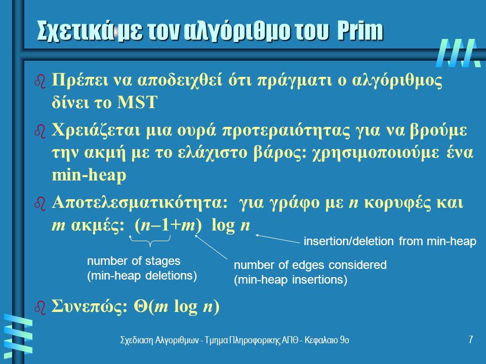 Σχεδιαση Αλγοριθμων - Τμημα Πληροφορικης ΑΠΘ - Κεφαλαιο 9ο7 Σχετικά με τον αλγόριθμο του Prim b b Πρέπει να αποδειχθεί ότι πράγματι ο αλγόριθμος δίνει