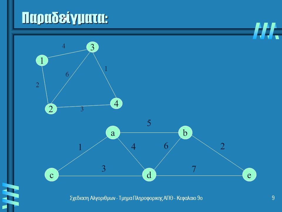 Σχεδιαση Αλγοριθμων - Τμημα Πληροφορικης ΑΠΘ - Κεφαλαιο 9ο9 Παραδείγματα: 3 4 2 1 4 2 6 1 3 a edc b 1 5 2 4 6 3 7