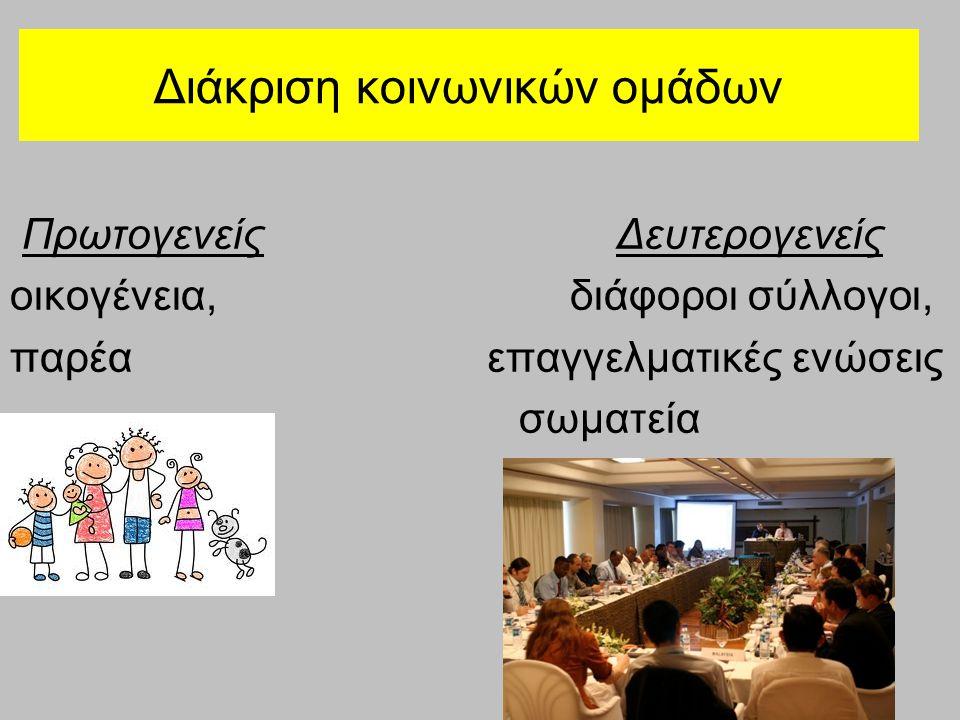 Διάκριση κοινωνικών ομάδων Πρωτογενείς Δευτερογενείς οικογένεια, διάφοροι σύλλογοι, παρέα επαγγελματικές ενώσεις σωματεία