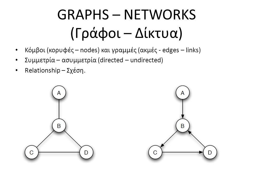 GRAPHS – NETWORKS (Γράφοι – Δίκτυα) Κόμβοι (κορυφές – nodes) και γραμμές (ακμές - edges – links) Συμμετρία – ασυμμετρία (directed – undirected) Relationship – Σχέση.