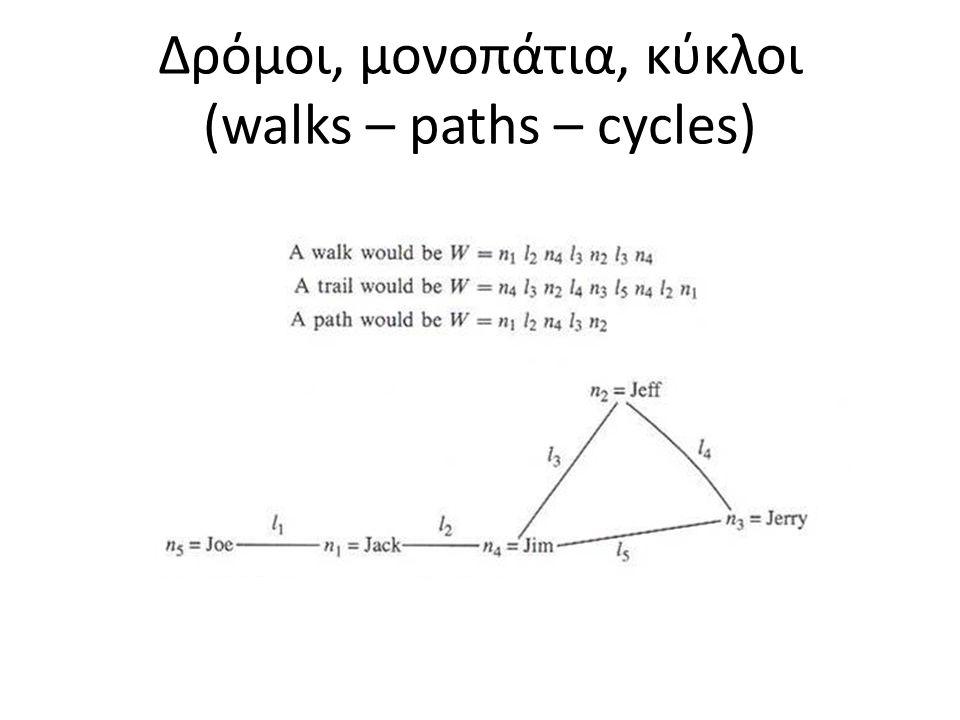 Δρόμοι, μονοπάτια, κύκλοι (walks – paths – cycles)