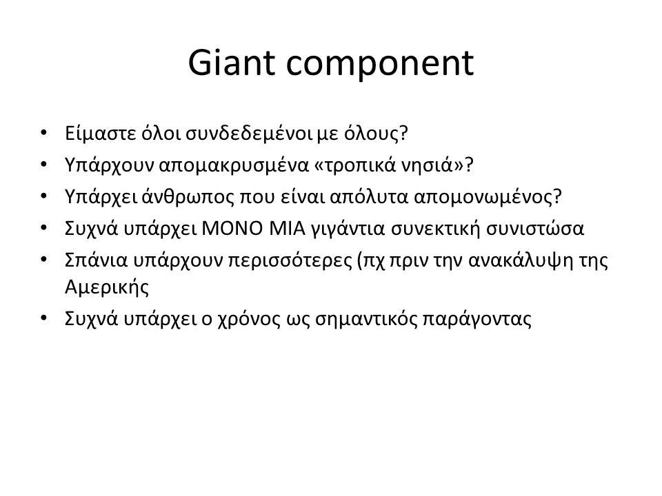 Giant component Είμαστε όλοι συνδεδεμένοι με όλους.