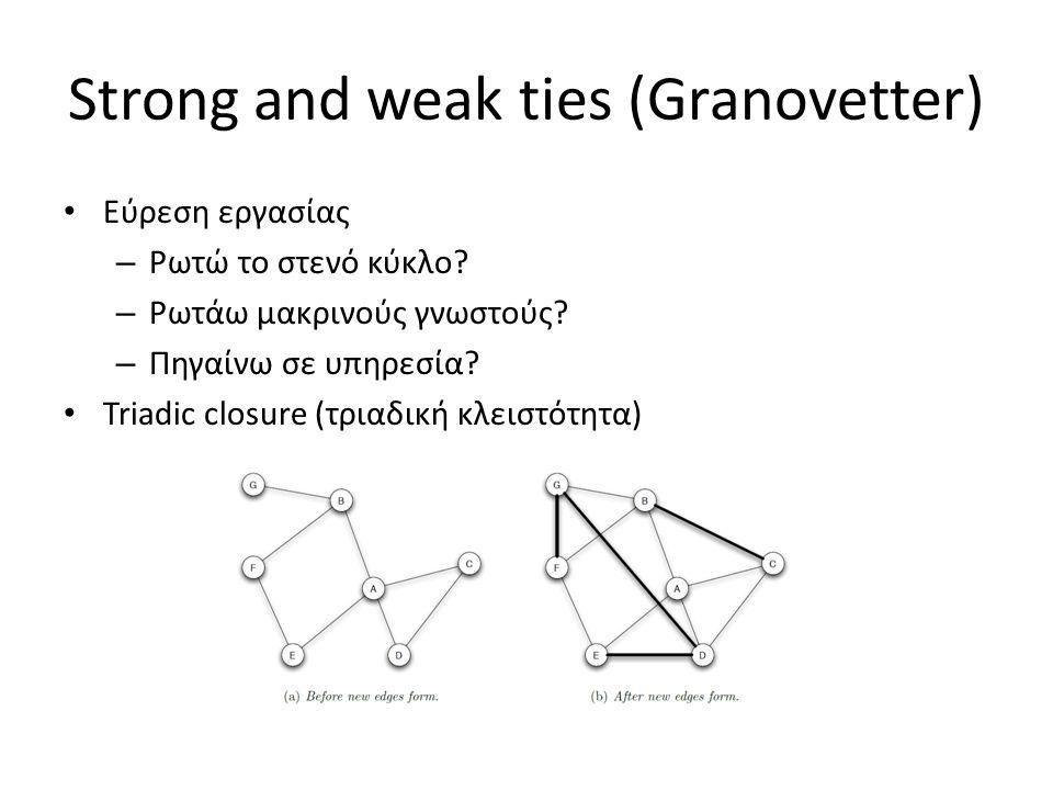 Strong and weak ties (Granovetter) Εύρεση εργασίας – Ρωτώ το στενό κύκλο.