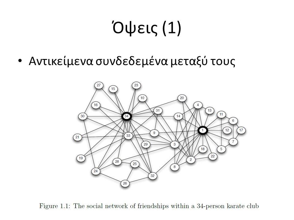 Όψεις (1) Αντικείμενα συνδεδεμένα μεταξύ τους