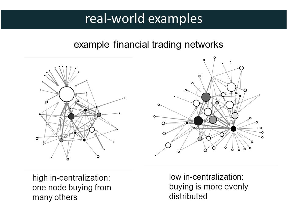 example financial trading networks high in-centralization: one node buying from many others low in-centralization: buying is more evenly distributed real-world examples