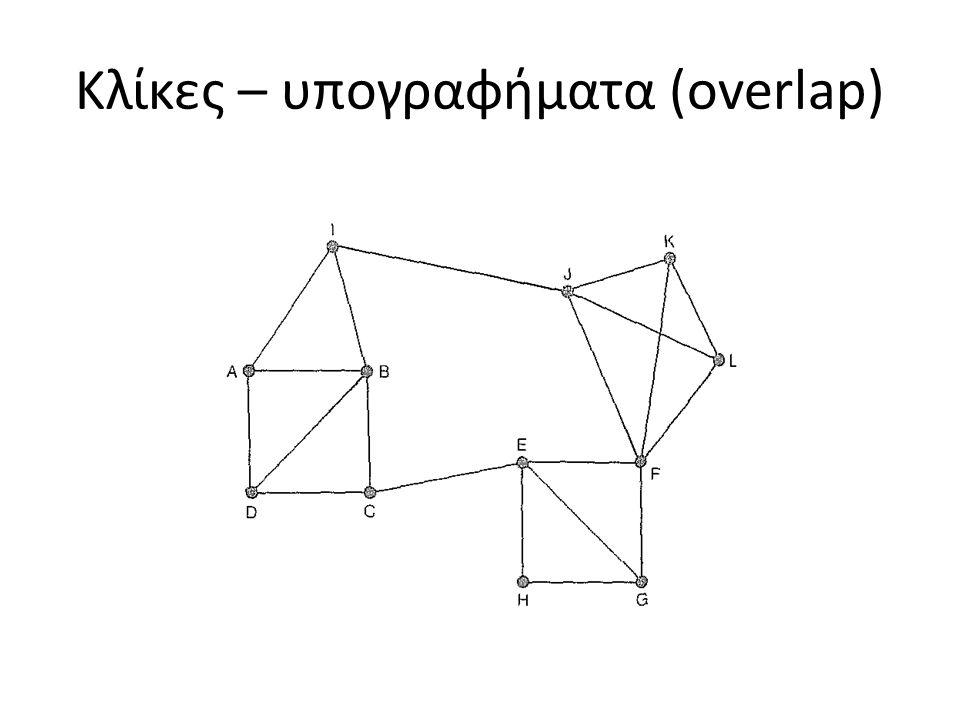Κλίκες – υπογραφήματα (overlap)