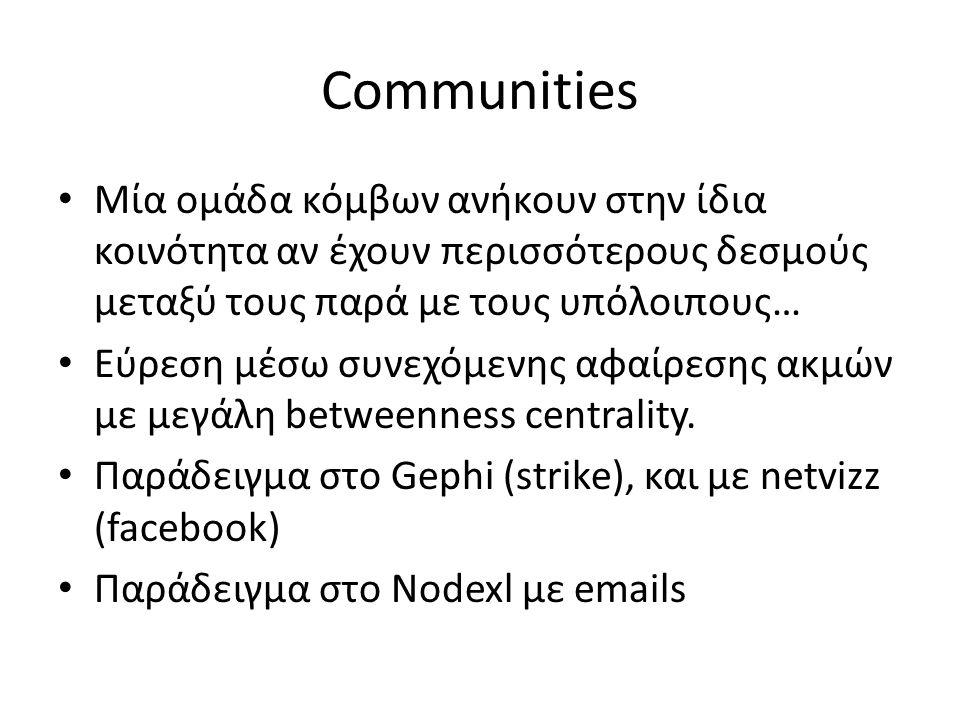 Communities Μία ομάδα κόμβων ανήκουν στην ίδια κοινότητα αν έχουν περισσότερους δεσμούς μεταξύ τους παρά με τους υπόλοιπους… Εύρεση μέσω συνεχόμενης αφαίρεσης ακμών με μεγάλη betweenness centrality.