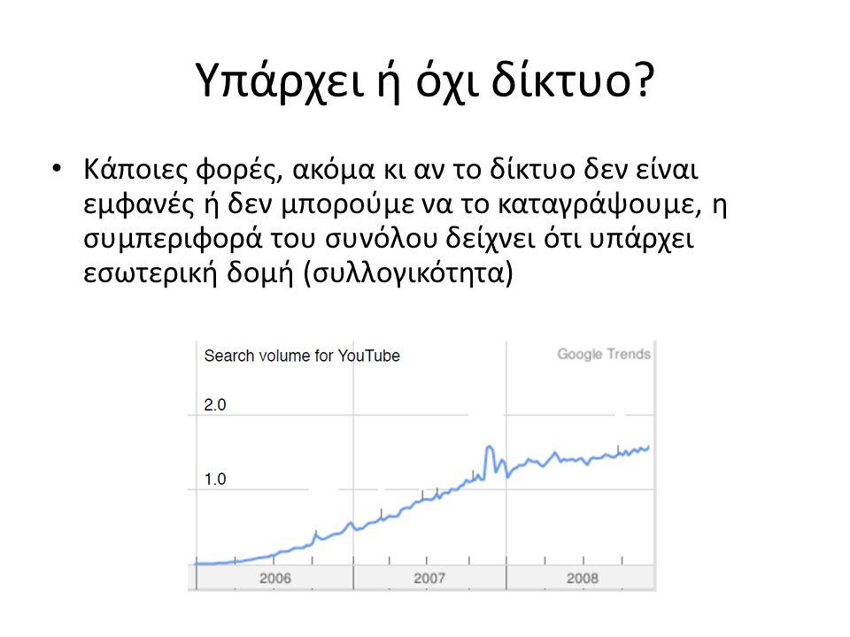 Αριθμοί divide degree by the max. possible, i.e. (N-1) normalization