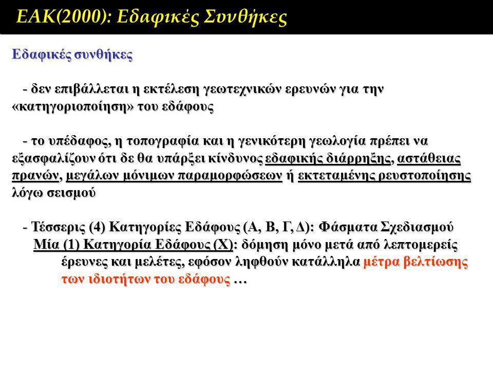 ΕΑΚ(2000): Εδαφικές Συνθήκες Εδαφικές συνθήκες - δεν επιβάλλεται η εκτέλεση γεωτεχνικών ερευνών για την «κατηγοριοποίηση» του εδάφους - δεν επιβάλλεται η εκτέλεση γεωτεχνικών ερευνών για την «κατηγοριοποίηση» του εδάφους - το υπέδαφος, η τοπογραφία και η γενικότερη γεωλογία πρέπει να εξασφαλίζουν ότι δε θα υπάρξει κίνδυνος εδαφικής διάρρηξης, αστάθειας πρανών, μεγάλων μόνιμων παραμορφώσεων ή εκτεταμένης ρευστοποίησης λόγω σεισμού - το υπέδαφος, η τοπογραφία και η γενικότερη γεωλογία πρέπει να εξασφαλίζουν ότι δε θα υπάρξει κίνδυνος εδαφικής διάρρηξης, αστάθειας πρανών, μεγάλων μόνιμων παραμορφώσεων ή εκτεταμένης ρευστοποίησης λόγω σεισμού - Τέσσερις (4) Κατηγορίες Εδάφους (Α, Β, Γ, Δ): Φάσματα Σχεδιασμού - Τέσσερις (4) Κατηγορίες Εδάφους (Α, Β, Γ, Δ): Φάσματα Σχεδιασμού Μία (1) Κατηγορία Εδάφους (Χ): δόμηση μόνο μετά από λεπτομερείς έρευνες και μελέτες, εφόσον ληφθούν κατάλληλα μέτρα βελτίωσης των ιδιοτήτων του εδάφους … Μία (1) Κατηγορία Εδάφους (Χ): δόμηση μόνο μετά από λεπτομερείς έρευνες και μελέτες, εφόσον ληφθούν κατάλληλα μέτρα βελτίωσης των ιδιοτήτων του εδάφους …