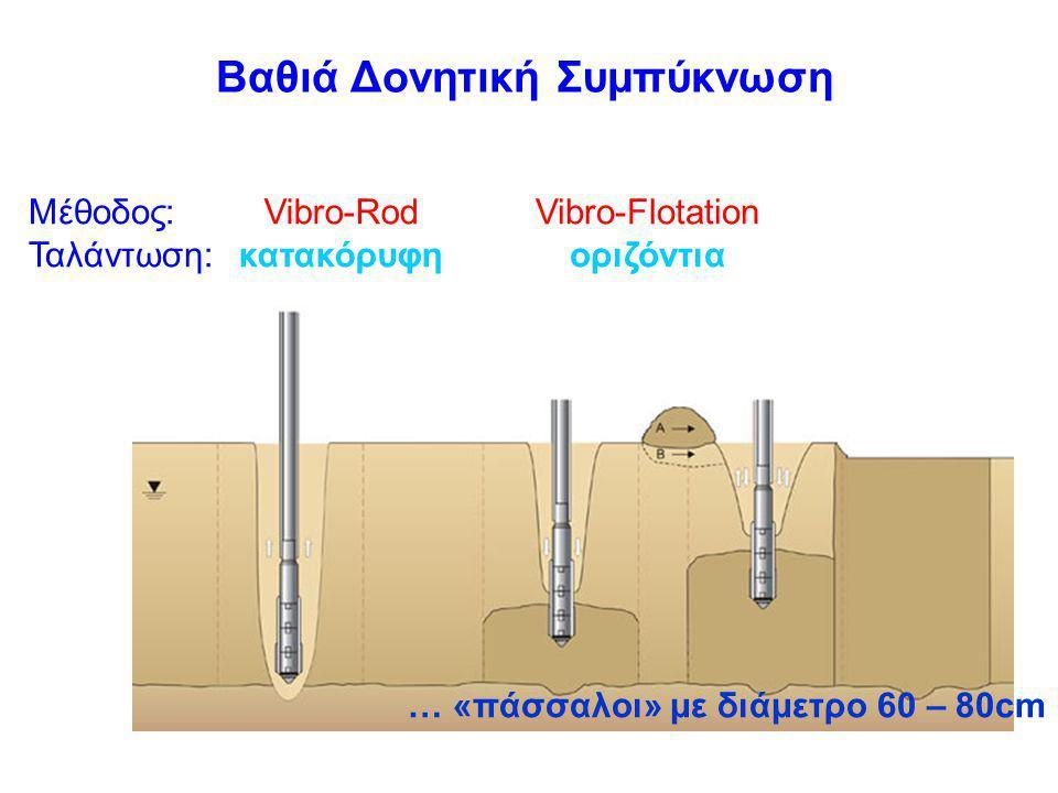 Βαθιά Δονητική Συμπύκνωση Vibro-Rod κατακόρυφη Vibro-Flotation οριζόντια Μέθοδος: Ταλάντωση: … «πάσσαλοι» με διάμετρο 60 – 80cm