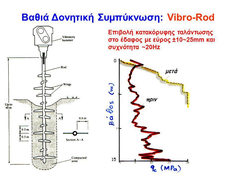 Επιβολή κατακόρυφης ταλάντωσης στο έδαφος με εύρος ±10~25mm και συχνότητα ~20Hz πριν μετά 15 0 Βαθιά Δονητική Συμπύκνωση: Vibro-Rod