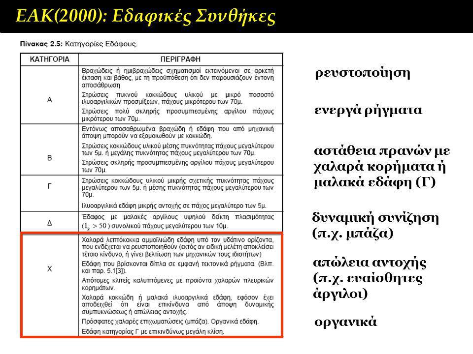 EAK(2000): Εδαφικές Συνθήκες ρευστοποίηση ενεργά ρήγματα αστάθεια πρανών με χαλαρά κορήματα ή μαλακά εδάφη (Γ) δυναμική συνίζηση (π.χ.