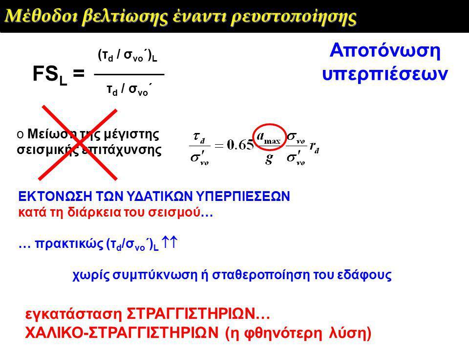 o Μείωση της μέγιστης σεισμικής επιτάχυνσης FS L = (τ d / σ vo ΄) L τ d / σ vo ΄ ΕΚΤΟΝΩΣΗ ΤΩΝ ΥΔΑΤΙΚΩΝ ΥΠΕΡΠΙΕΣΕΩΝ κατά τη διάρκεια του σεισμού… … πρακτικώς (τ d /σ vo ΄) L  χωρίς συμπύκνωση ή σταθεροποίηση του εδάφους εγκατάσταση ΣΤΡΑΓΓΙΣΤΗΡΙΩΝ… ΧΑΛΙΚΟ-ΣΤΡΑΓΓΙΣΤΗΡΙΩΝ (η φθηνότερη λύση) Μέθοδοι βελτίωσης έναντι ρευστοποίησης Αποτόνωση υπερπιέσεων
