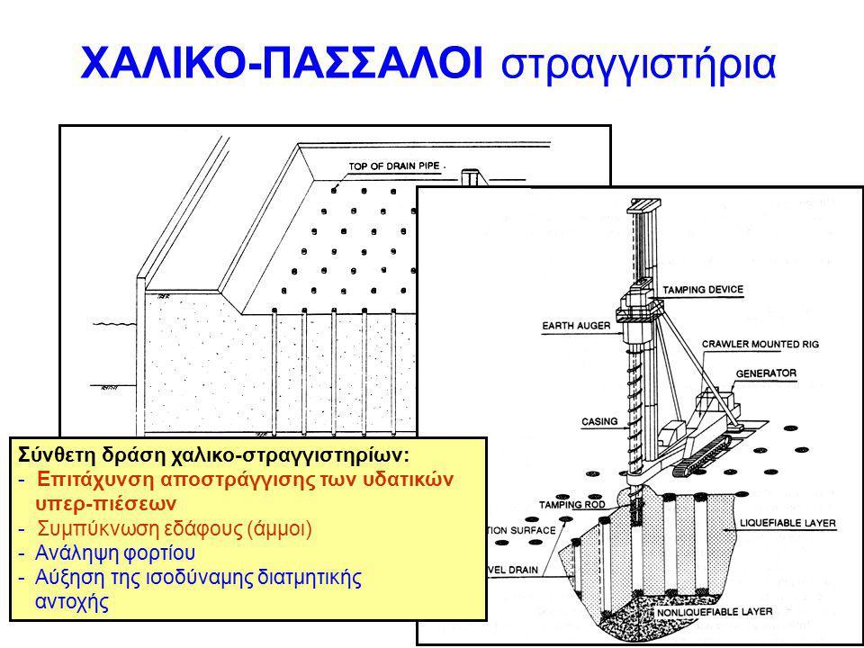 Σύνθετη δράση χαλικο-στραγγιστηρίων: - Επιτάχυνση αποστράγγισης των υδατικών υπερ-πιέσεων - Συμπύκνωση εδάφους (άμμοι) - Ανάληψη φορτίου - Αύξηση της ισοδύναμης διατμητικής αντοχής ΧΑΛΙΚΟ-ΠΑΣΣΑΛΟΙ στραγγιστήρια