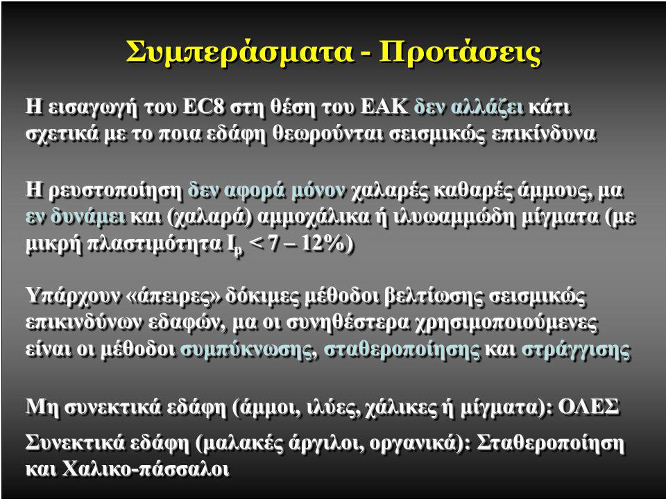 Συμπεράσματα - Προτάσεις Η εισαγωγή του EC8 στη θέση του ΕΑΚ δεν αλλάζει κάτι σχετικά με το ποια εδάφη θεωρούνται σεισμικώς επικίνδυνα Η ρευστοποίηση δεν αφορά μόνον χαλαρές καθαρές άμμους, μα εν δυνάμει και (χαλαρά) αμμοχάλικα ή ιλυωαμμώδη μίγματα (με μικρή πλαστιμότητα Ι p < 7 – 12%) Υπάρχουν «άπειρες» δόκιμες μέθοδοι βελτίωσης σεισμικώς επικινδύνων εδαφών, μα οι συνηθέστερα χρησιμοποιούμενες είναι οι μέθοδοι συμπύκνωσης, σταθεροποίησης και στράγγισης Μη συνεκτικά εδάφη (άμμοι, ιλύες, χάλικες ή μίγματα): ΟΛΕΣ Συνεκτικά εδάφη (μαλακές άργιλοι, οργανικά): Σταθεροποίηση και Χαλικο-πάσσαλοι