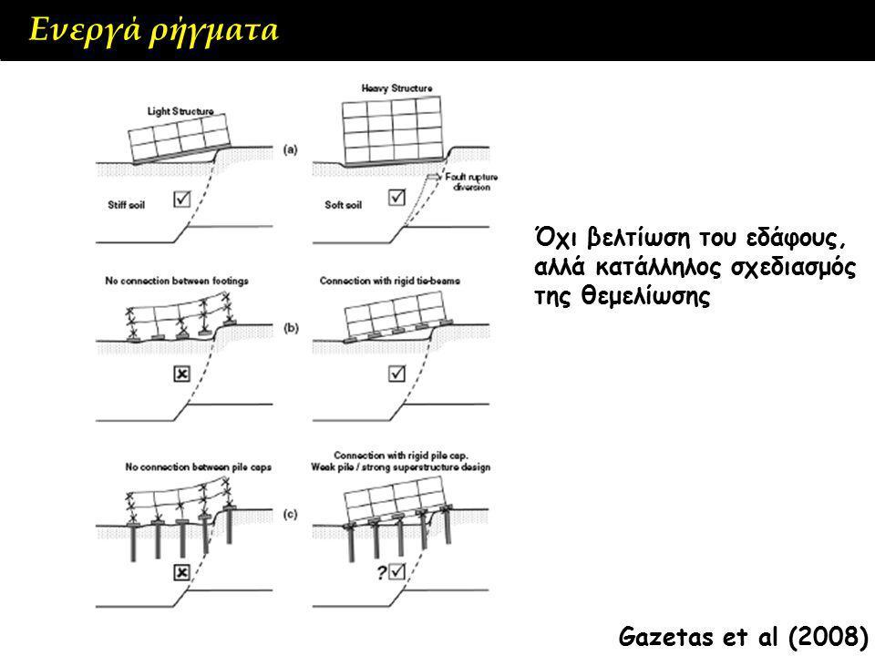 Ενεργά ρήγματα Gazetas et al (2008) Όχι βελτίωση του εδάφους, αλλά κατάλληλος σχεδιασμός της θεμελίωσης