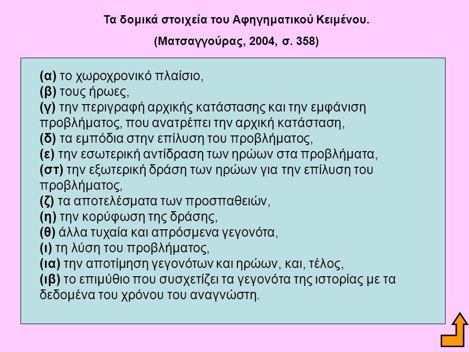 Τα δομικά στοιχεία του Αφηγηματικού Κειμένου. (Ματσαγγούρας, 2004, σ. 358) (α) το χωροχρονικό πλαίσιο, (β) τους ήρωες, (γ) την περιγραφή αρχικής κατάσ