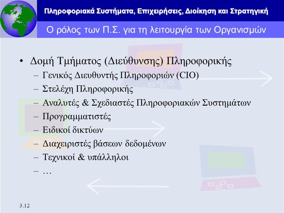 Πληροφοριακά Συστήματα, Επιχειρήσεις, Διοίκηση και Στρατηγική 3.12 Ο ρόλος των Π.Σ. για τη λειτουργία των Οργανισμών Δομή Τμήματος (Διεύθυνσης) Πληροφ
