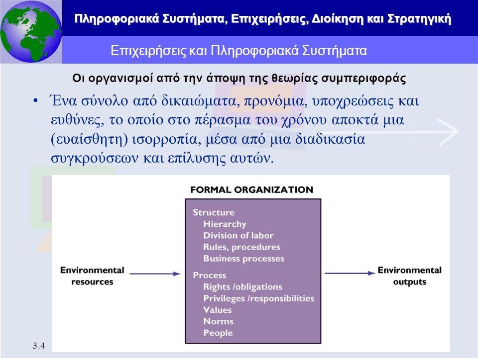 Πληροφοριακά Συστήματα, Επιχειρήσεις, Διοίκηση και Στρατηγική 3.4 Επιχειρήσεις και Πληροφοριακά Συστήματα Ένα σύνολο από δικαιώματα, προνόμια, υποχρεώ