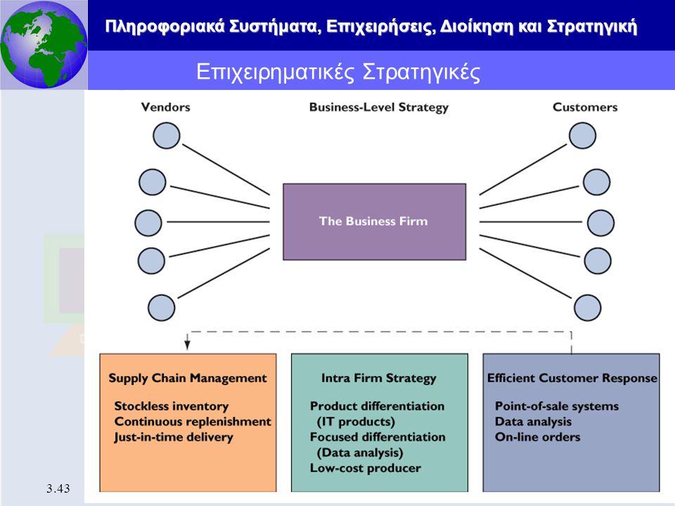 Πληροφοριακά Συστήματα, Επιχειρήσεις, Διοίκηση και Στρατηγική 3.43 Επιχειρηματικές Στρατηγικές