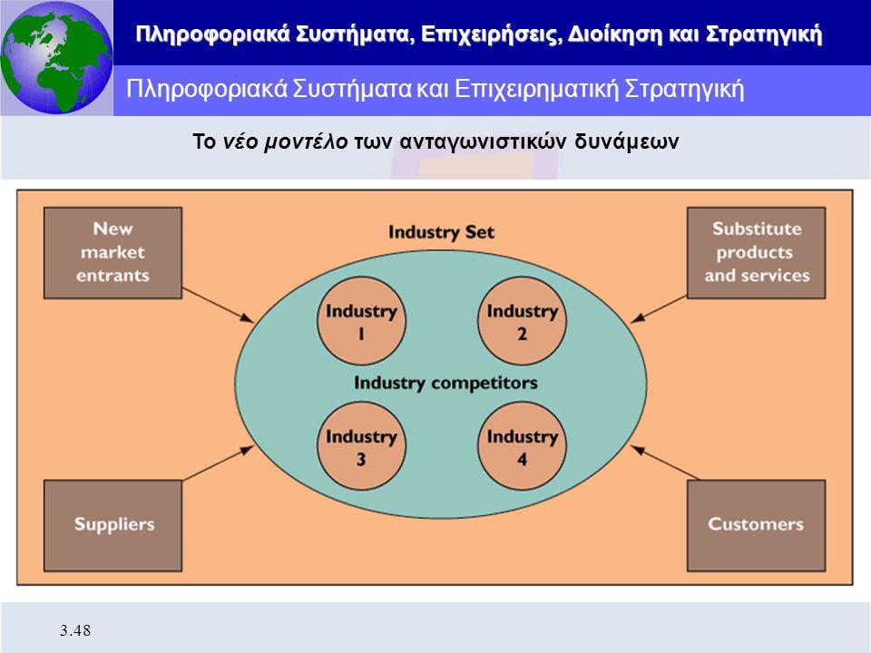Πληροφοριακά Συστήματα, Επιχειρήσεις, Διοίκηση και Στρατηγική 3.48 Πληροφοριακά Συστήματα και Επιχειρηματική Στρατηγική Το νέο μοντέλο των ανταγωνιστι