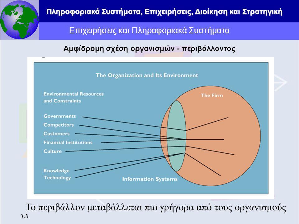 Πληροφοριακά Συστήματα, Επιχειρήσεις, Διοίκηση και Στρατηγική 3.8 Επιχειρήσεις και Πληροφοριακά Συστήματα Αμφίδρομη σχέση οργανισμών - περιβάλλοντος Τ