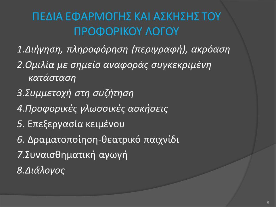 ΠΕΔΙΑ ΕΦΑΡΜΟΓΗΣ ΚΑΙ ΑΣΚΗΣΗΣ ΤΟΥ ΠΡΟΦΟΡΙΚΟΥ ΛΟΓΟΥ 1.Διήγηση, πληροφόρηση (περιγραφή), ακρόαση 2.Ομιλία με σημείο αναφοράς συγκεκριμένη κατάσταση 3.Συμμετοχή στη συζήτηση 4.Προφορικές γλωσσικές ασκήσεις 5.