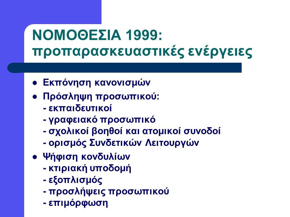 Εκπόνηση κανονισμών Πρόσληψη προσωπικού: - εκπαιδευτικοί - γραφειακό προσωπικό - σχολικοί βοηθοί και ατομικοί συνοδοί - ορισμός Συνδετικών Λειτουργών