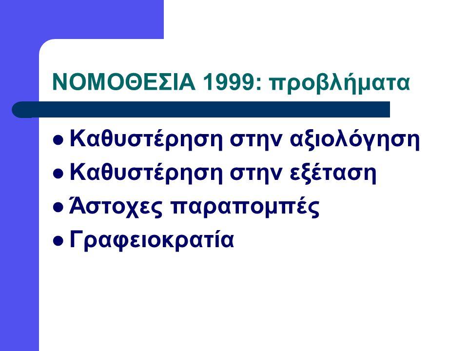 Ευαισθητοποίηση των εκπαιδευτικών και διαφοροποίηση των στάσεων τους Επιμόρφωση προσωπικού Αύξηση κονδυλίων ΝΟΜΟΘΕΣΙΑ 1999: μελλοντικές ανάγκες