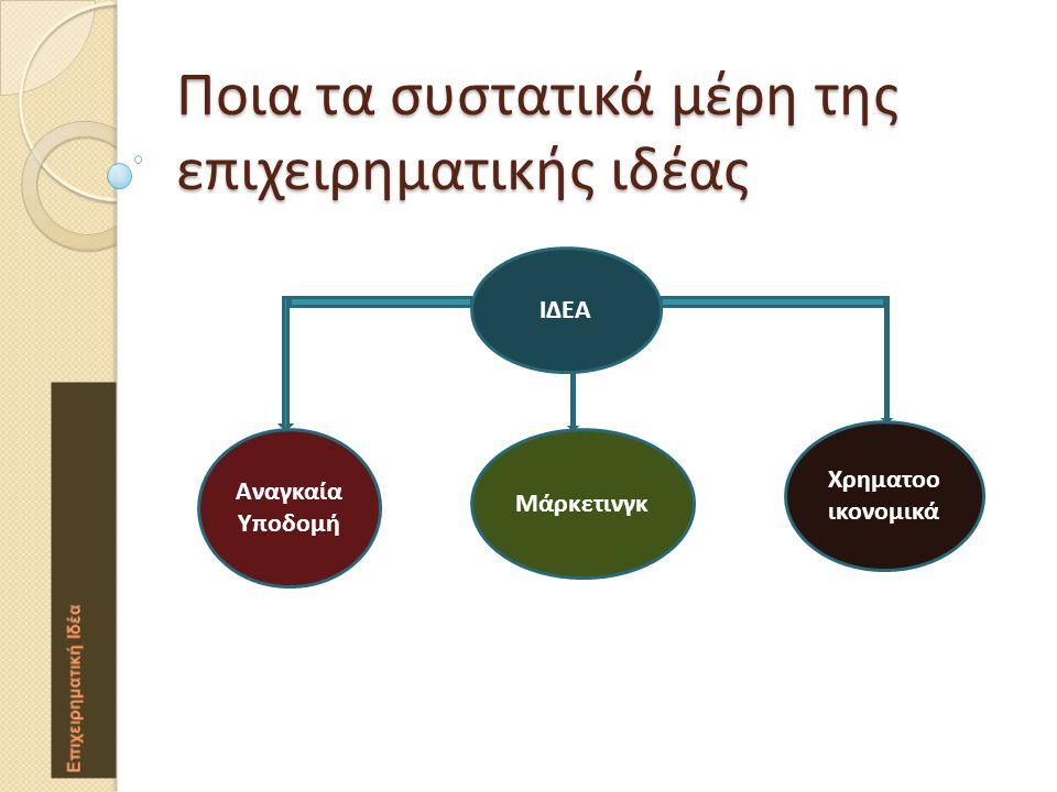 Ποια τα συστατικά μέρη της επιχειρηματικής ιδέας ΙΔΕΑ Αναγκαία Υποδομή Χρηματοο ικονομικά Μάρκετινγκ