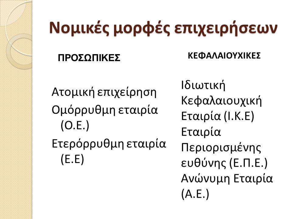 Νομικές μορφές επιχειρήσεων Ατομική επιχείρηση Ομόρρυθμη εταιρία (Ο.Ε.) Ετερόρρυθμη εταιρία (Ε.Ε) ΚΕΦΑΛΑΙΟΥΧΙΚΕΣ Ιδιωτική Κεφαλαιουχική Εταιρία (Ι.Κ.Ε
