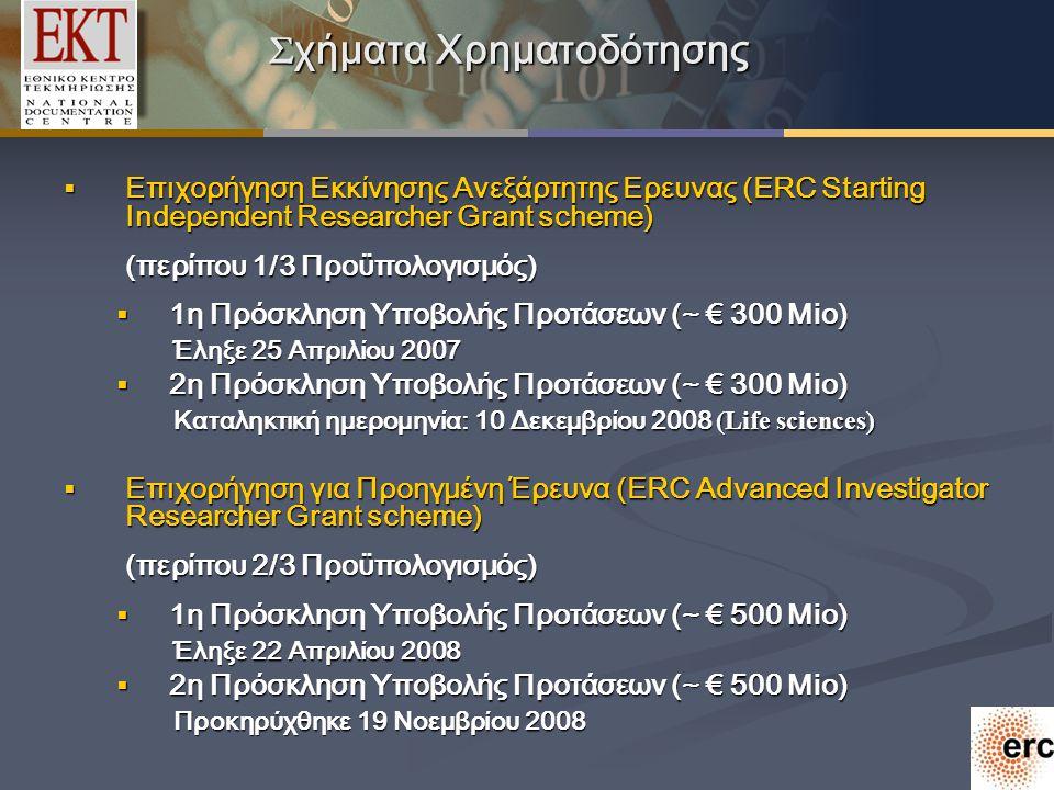 Σ χήματα Xρηματοδότησης  Επιχορήγηση Εκκίνησης Ανεξάρτητης Ερευνας (ERC Starting Independent Researcher Grant scheme) (περίπου 1/3 Προϋπολογισμός)  1η Πρόσκληση Υποβολής Προτάσεων (~ € 300 Mio) Έληξε 25 Απριλίου 2007 Έληξε 25 Απριλίου 2007  2η Πρόσκληση Υποβολής Προτάσεων (~ € 300 Mio) Καταληκτική ημερομηνία: 10 Δεκεμβρίου 2008 (Life sciences) Καταληκτική ημερομηνία: 10 Δεκεμβρίου 2008 (Life sciences)  Επιχορήγηση για Προηγμένη Έρευνα (ERC Advanced Investigator Researcher Grant scheme) (περίπου 2/3 Προϋπολογισμός)  1η Πρόσκληση Υποβολής Προτάσεων (~ € 500 Mio) Έληξε 22 Απριλίου 2008 Έληξε 22 Απριλίου 2008  2η Πρόσκληση Υποβολής Προτάσεων (~ € 500 Mio) Προκηρύχθηκε 19 Νοεμβρίου 2008 Προκηρύχθηκε 19 Νοεμβρίου 2008
