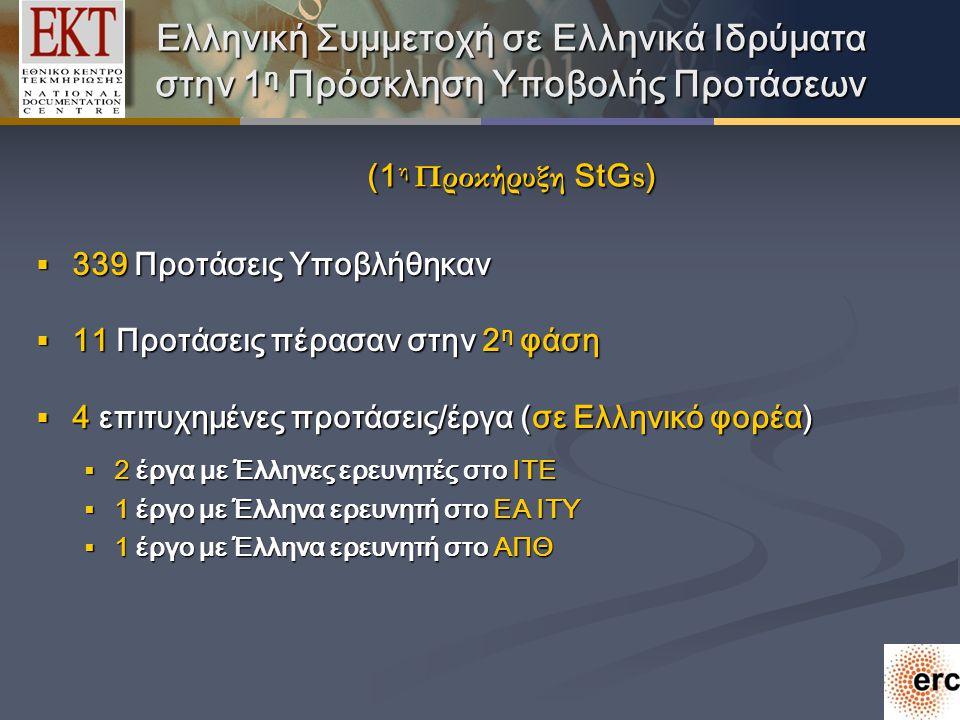 Ελληνική Συμμετοχή σε Ελληνικά Ιδρύματα στην 1 η Πρόσκληση Υποβολής Προτάσεων (1 η Προκήρυξη StG s )  339 Προτάσεις Υποβλήθηκαν  11 Προτάσεις πέρασαν στην 2 η φάση  4 επιτυχημένες προτάσεις/έργα (σε Ελληνικό φορέα)  2 έργα με Έλληνες ερευνητές στο ΙΤΕ  1 έργο με Έλληνα ερευνητή στο ΕΑ ΙΤΥ  1 έργο με Έλληνα ερευνητή στο ΑΠΘ